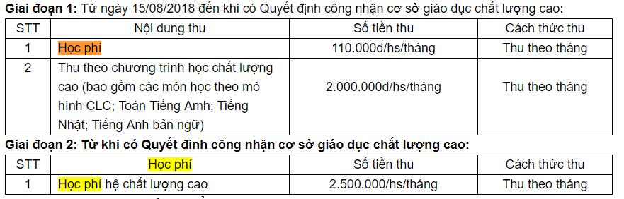Học Phí Trường THCS Thanh Xuân 2019