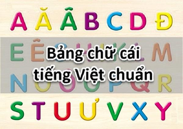 Bảng Chữ Cái Tiêng Việt Thường vs Viết Hoa Chuẩn Bộ GĐ - ĐT
