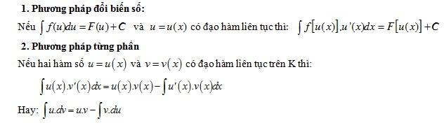 Phương pháp tính nguyên hàm
