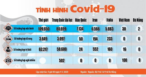 Gia Sư Online Được Ưa Chuộng Khi Dịch Covid-19 Bủng Nổ
