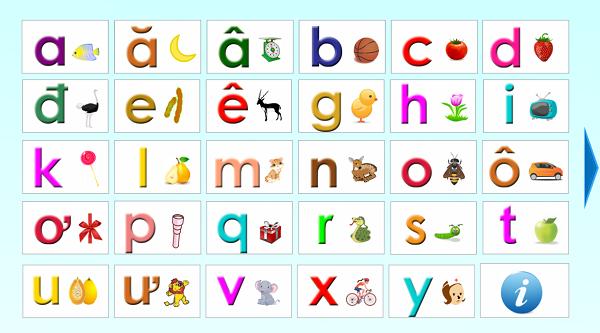 Cách dạy bé học chữ cái chuẩn nhất 3