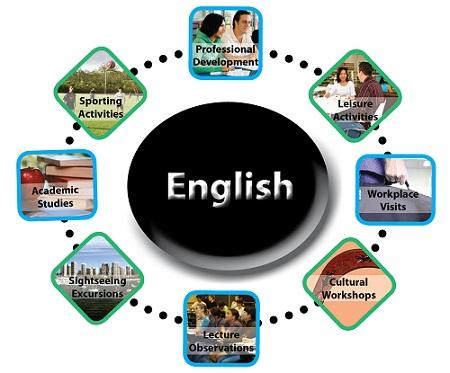 Đội ngũ gia sư môn tiếng Anh có phương pháp giảng dạy chuẩn quốc tế
