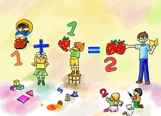 Gia sư toán lớp 3 2