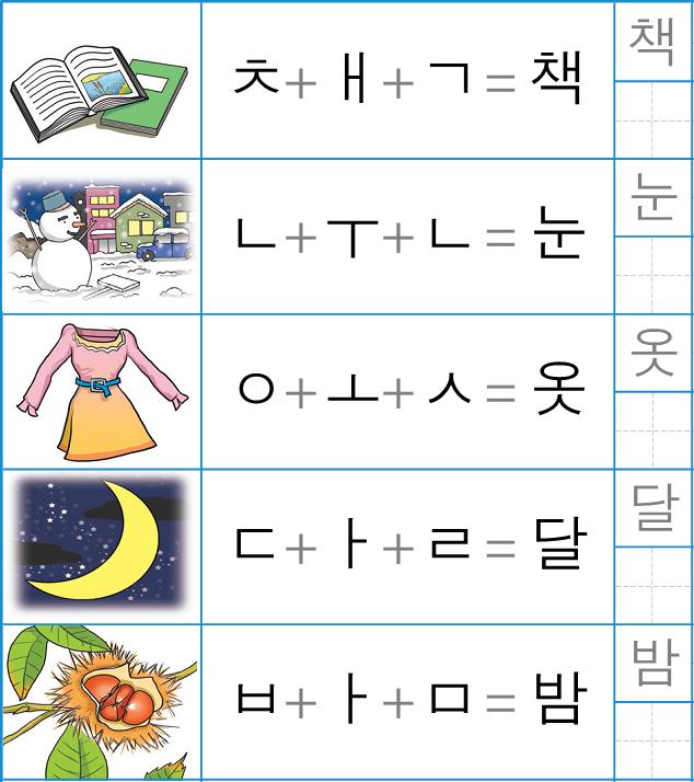 Lý do bạn nên học tiếng Hàn?